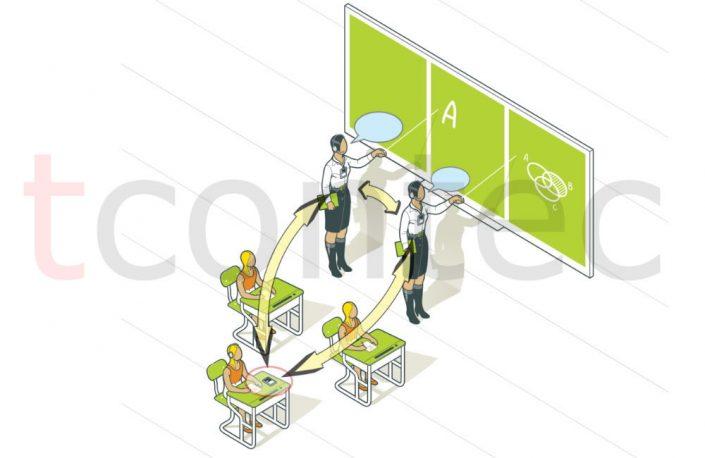 tcontec-proje-cok-kanal-dil-laboratuvar-sinif-okul-egitim-kablosuz-mikrofon-kulaklik-ogrenci-ogretmen-fiyat-kiralama